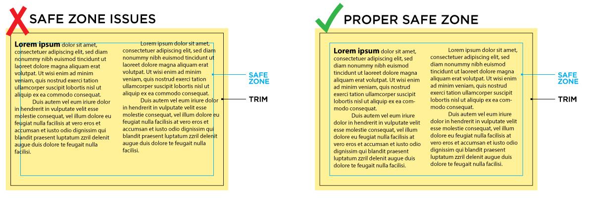 Safe zone printing example